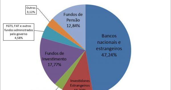 Verdades e mentiras sobre a dívida pública