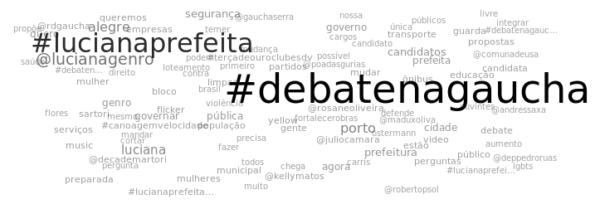 As hashtags mais citadas no Twitter foram #DebateNaGaúcha e #LucianaPrefeita